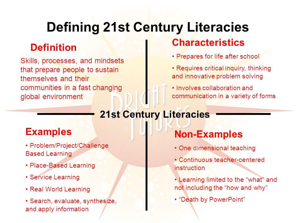 http://tiny.cc/21century67 Other 21st Century Skills Websites: http://www.metiri.com/features.htmlhttp://www.metiri.com/features.html & http://www.schoolkit.com/learn21.aspx http://www.schoolkit.com/learn21.aspx