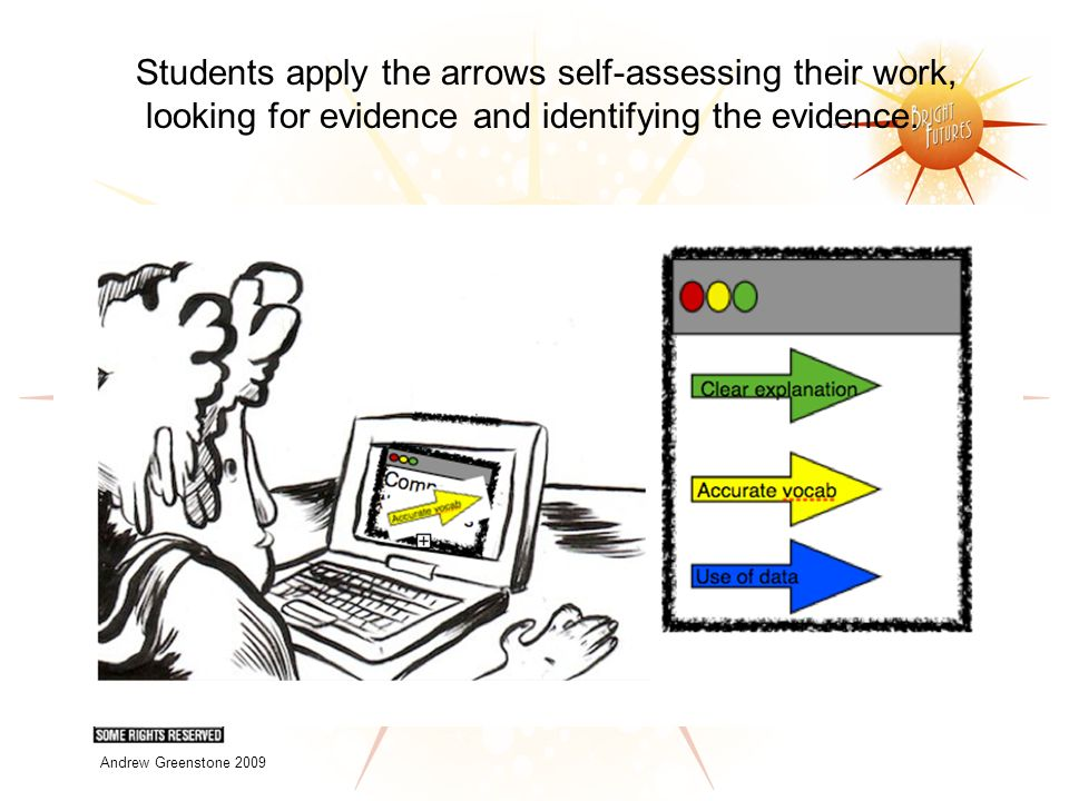 Students apply the arrows self-assessing their work, looking for evidence and identifying the evidence.