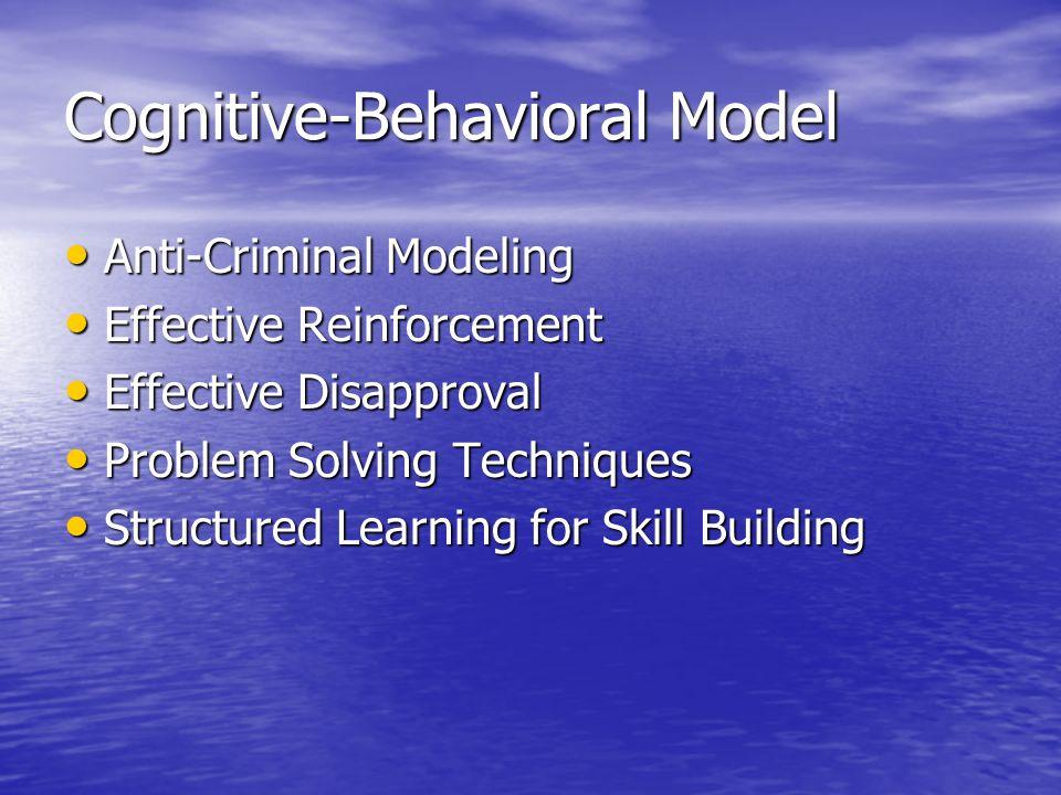 Cognitive-Behavioral Model Anti-Criminal Modeling Anti-Criminal Modeling Effective Reinforcement Effective Reinforcement Effective Disapproval Effecti