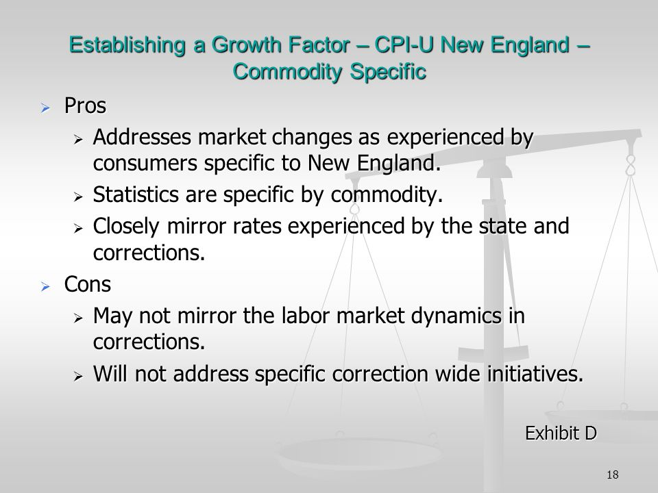 18 Establishing a Growth Factor – CPI-U New England – Commodity Specific Pros Pros Addresses market changes as experienced by consumers specific to New England.