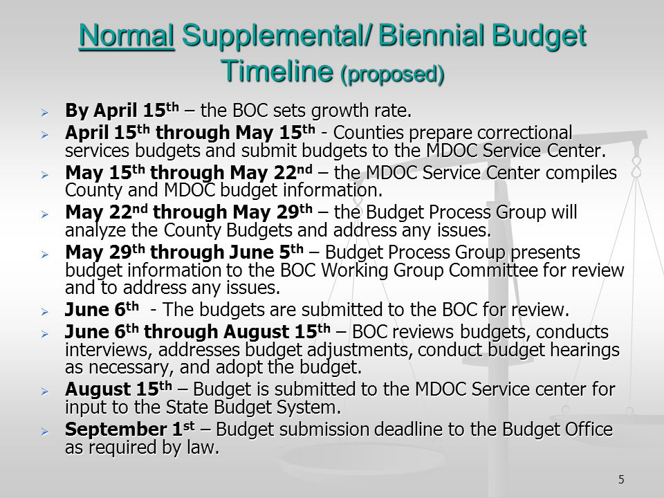 5 Normal Supplemental/ Biennial Budget Timeline (proposed) By April 15 th – the BOC sets growth rate.