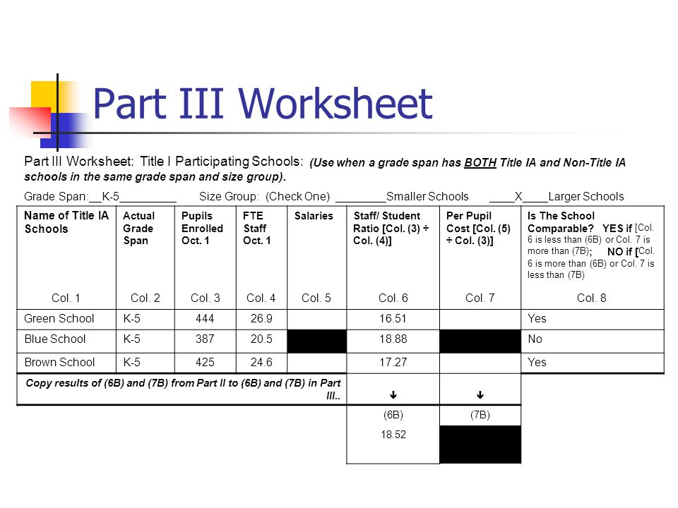 Part III Worksheet Part III Worksheet: Title I Participating Schools: (Use when a grade span has BOTH Title IA and Non-Title IA schools in the same grade span and size group).