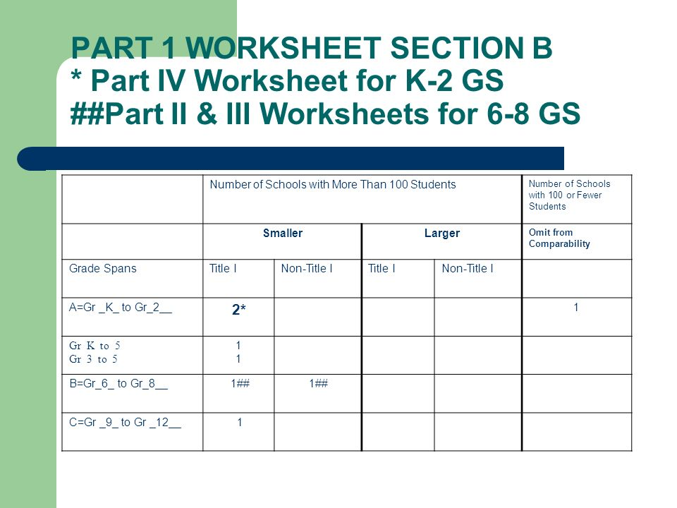 PART 1 WORKSHEET SECTION B * Part IV Worksheet for K-2 GS ##Part II & III Worksheets for 6-8 GS Number of Schools with More Than 100 Students Number o