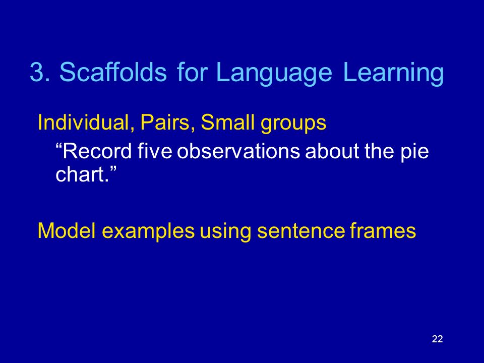 22 3. Scaffolds for Language Learning Individual, Pairs, Small groups Record five observations about the pie chart. Model examples using sentence fram