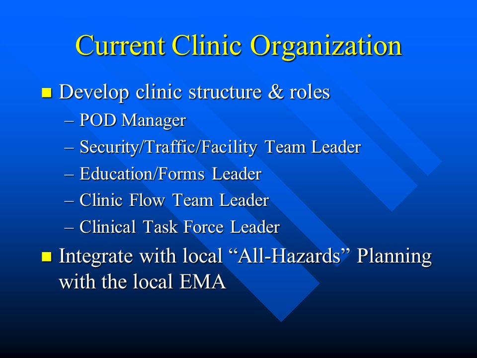 Current Clinic Organization Develop clinic structure & roles Develop clinic structure & roles –POD Manager –Security/Traffic/Facility Team Leader –Education/Forms Leader –Clinic Flow Team Leader –Clinical Task Force Leader Integrate with local All-Hazards Planning with the local EMA Integrate with local All-Hazards Planning with the local EMA
