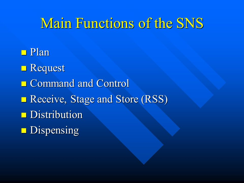 Main SNS Functions (cont.) Communications Communications Security Support Security Support Training, Exercise, Evaluation Training, Exercise, Evaluation