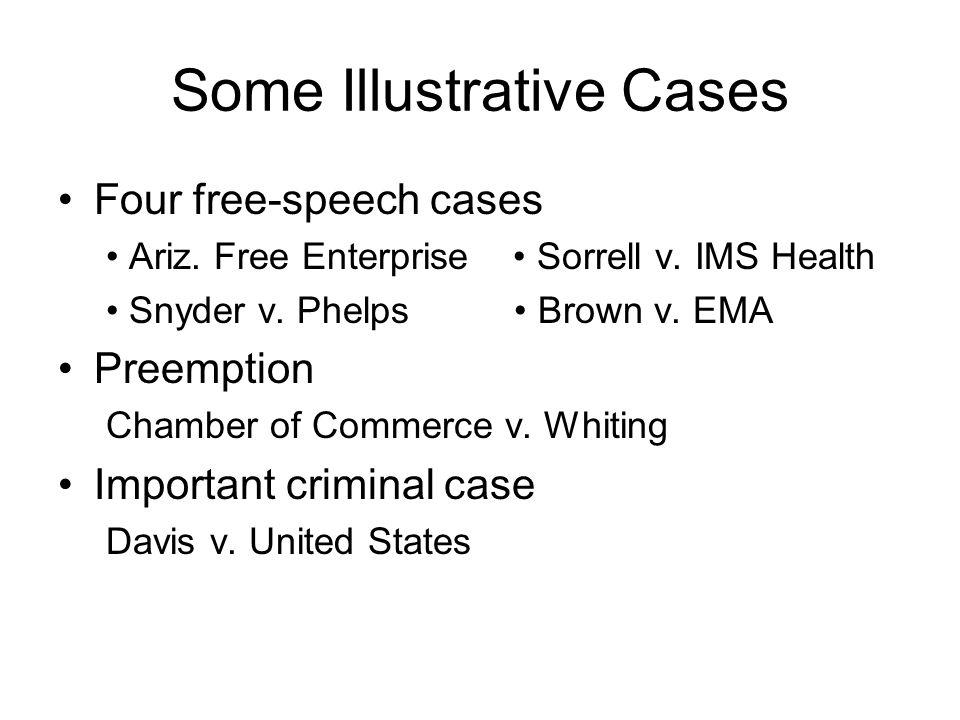 Some Illustrative Cases Four free-speech cases Ariz.