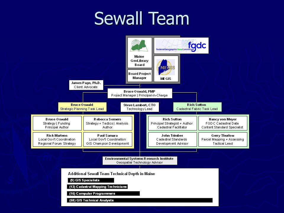 Sewall Team