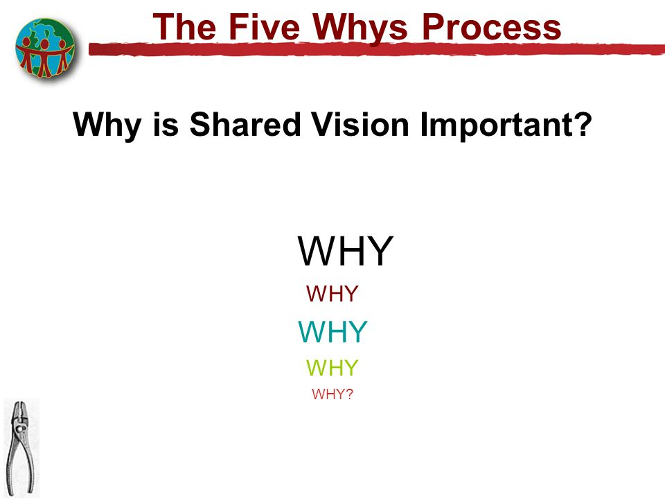 Why is Shared Vision Important? WHY WHY? The Five Whys Process