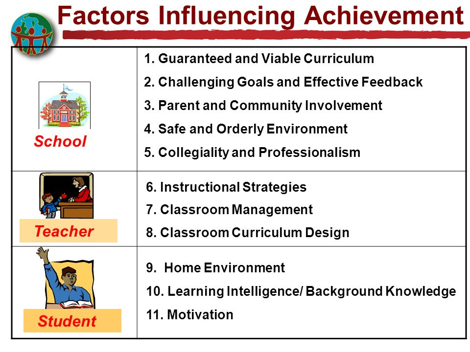 Factors Influencing Achievement 1.Guaranteed and Viable Curriculum 2.