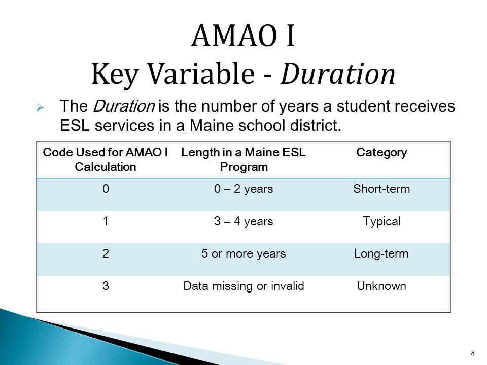 8 The Duration is the number of years a student receives ESL services in a Maine school district.