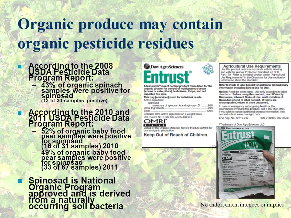 Organic produce may contain organic pesticide residues n According to the 2008 USDA Pesticide Data Program Report: –43% of organic spinach samples were positive for spinosad (13 of 30 samples positive) n According to the 2010 and 2011 USDA Pesticide Data Program Report: –52% of organic baby food pear samples were positive for spinosad (16 of 31 samples) 2010 –49% of organic baby food pear samples were positive for spinosad (33 of 67 samples) 2011 n Spinosad is National Organic Program approved and is derived from a naturally occurring soil bacteria No endorsement intended or implied