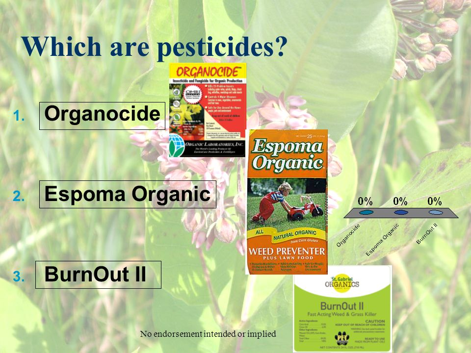 Which are pesticides. 1. Organocide 2. Espoma Organic 3.