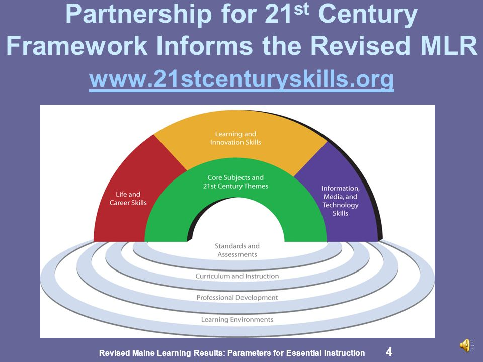 Revised Maine Learning Results: Parameters for Essential Instruction 4 Partnership for 21 st Century Framework Informs the Revised MLR www.21stcenturyskills.org www.21stcenturyskills.org