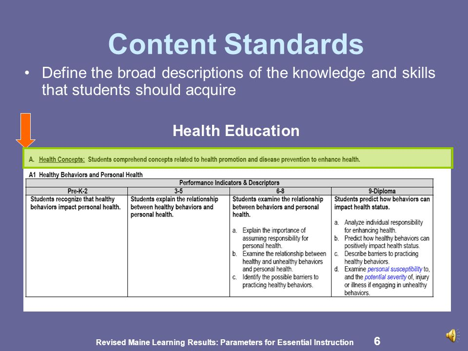 Revised Maine Learning Results: Parameters for Essential Instruction 16 Content Differences in Health Education and Physical Education Health Education –Body systems –Analyze a personal health assessment –Conflict in school, family, and community