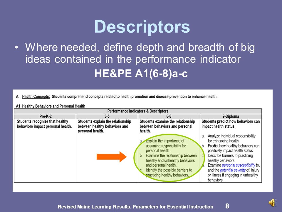 Revised Maine Learning Results: Parameters for Essential Instruction 8 Descriptors Where needed, define depth and breadth of big ideas contained in the performance indicator HE&PE A1(6-8)a-c