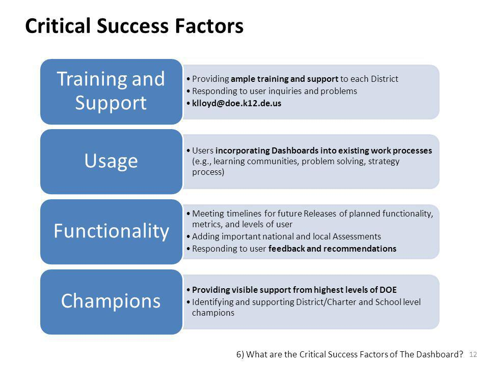 12 Critical Success Factors 6) What are the Critical Success Factors of The Dashboard?