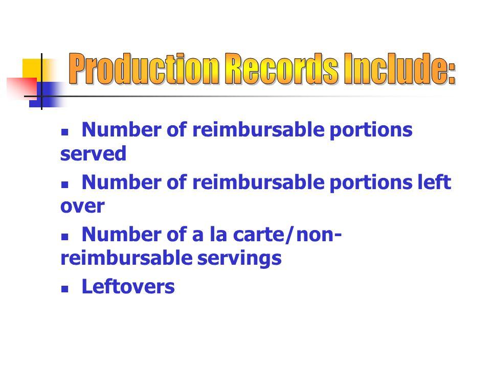Number of reimbursable portions served Number of reimbursable portions left over Number of a la carte/non- reimbursable servings Leftovers