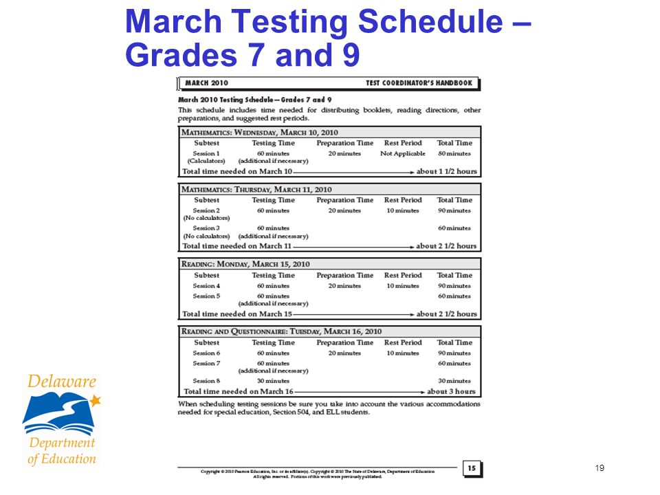 19 March Testing Schedule – Grades 7 and 9