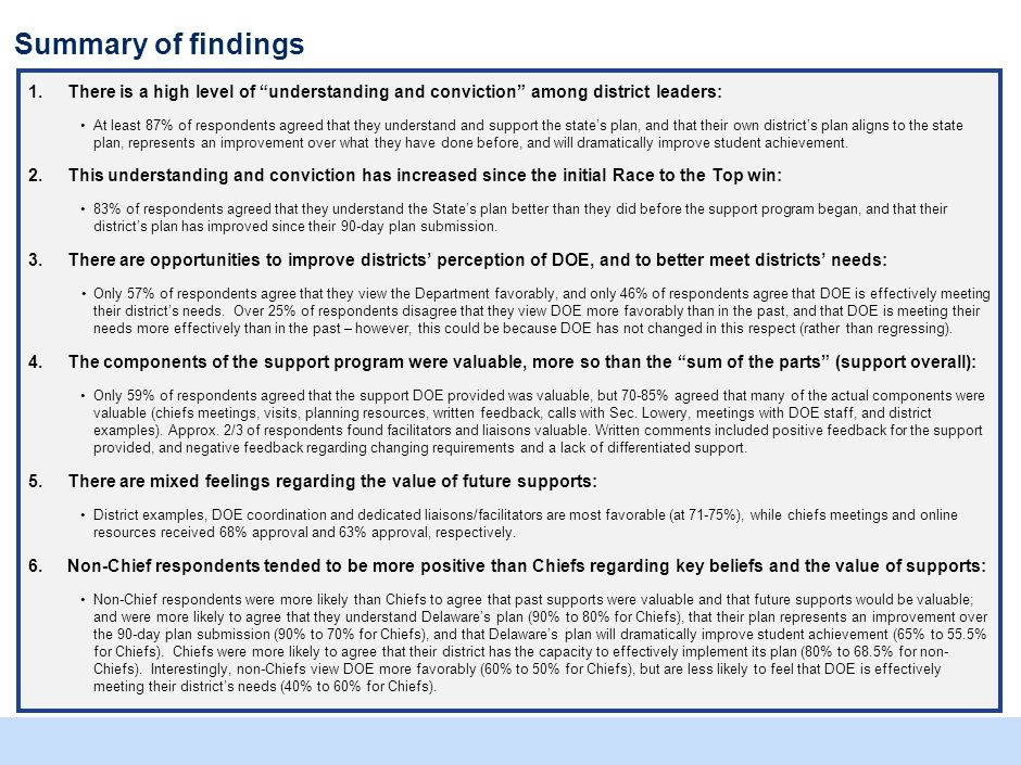 Summary of findings 1.There is a high level of understanding and conviction among district leaders: At least 87% of respondents agreed that they understand and support the states plan, and that their own districts plan aligns to the state plan, represents an improvement over what they have done before, and will dramatically improve student achievement.