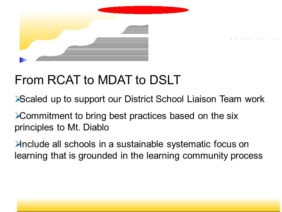 From RCAT to MDAT to DSLT Scaled up to support our District School Liaison Team work Commitment to bring best practices based on the six principles to