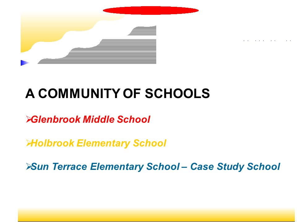 A COMMUNITY OF SCHOOLS Glenbrook Middle School Holbrook Elementary School Sun Terrace Elementary School – Case Study School