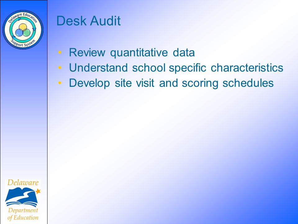 Desk Audit Review quantitative data Understand school specific characteristics Develop site visit and scoring schedules