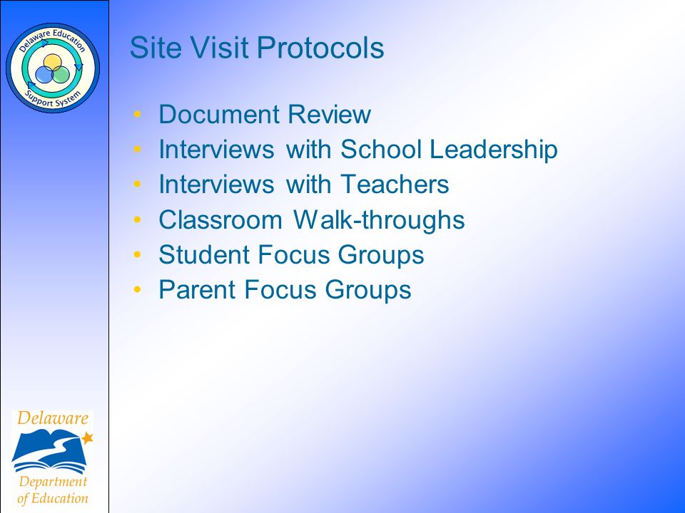 Site Visit Protocols Document Review Interviews with School Leadership Interviews with Teachers Classroom Walk-throughs Student Focus Groups Parent Focus Groups