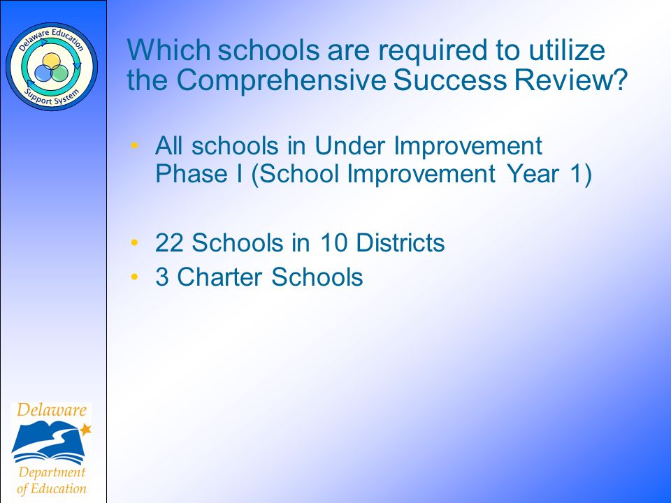 Which schools are required to utilize the Comprehensive Success Review.