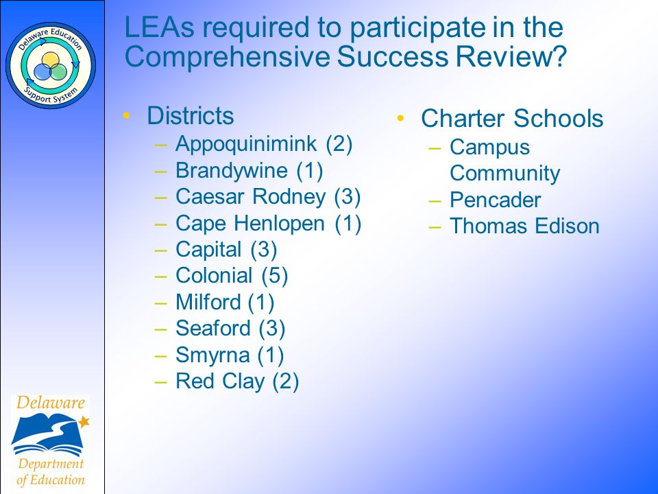 LEAs required to participate in the Comprehensive Success Review.