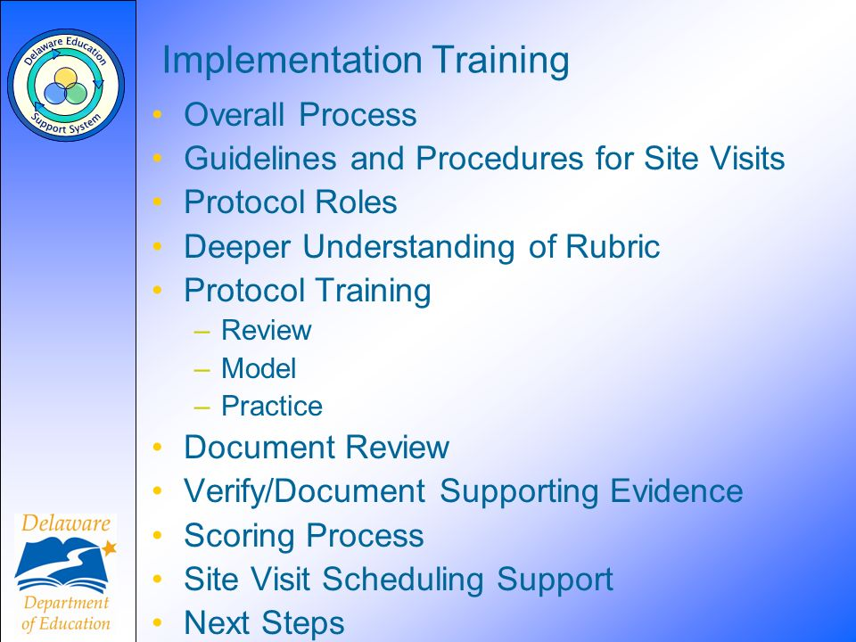 Implementation Training Overall Process Guidelines and Procedures for Site Visits Protocol Roles Deeper Understanding of Rubric Protocol Training –Review –Model –Practice Document Review Verify/Document Supporting Evidence Scoring Process Site Visit Scheduling Support Next Steps