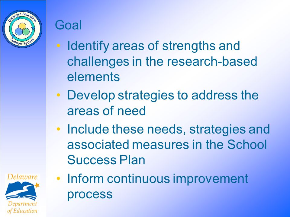 Goal Identify areas of strengths and challenges in the research-based elements Develop strategies to address the areas of need Include these needs, strategies and associated measures in the School Success Plan Inform continuous improvement process