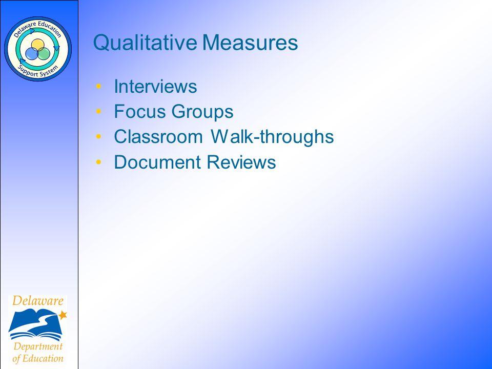 Qualitative Measures Interviews Focus Groups Classroom Walk-throughs Document Reviews