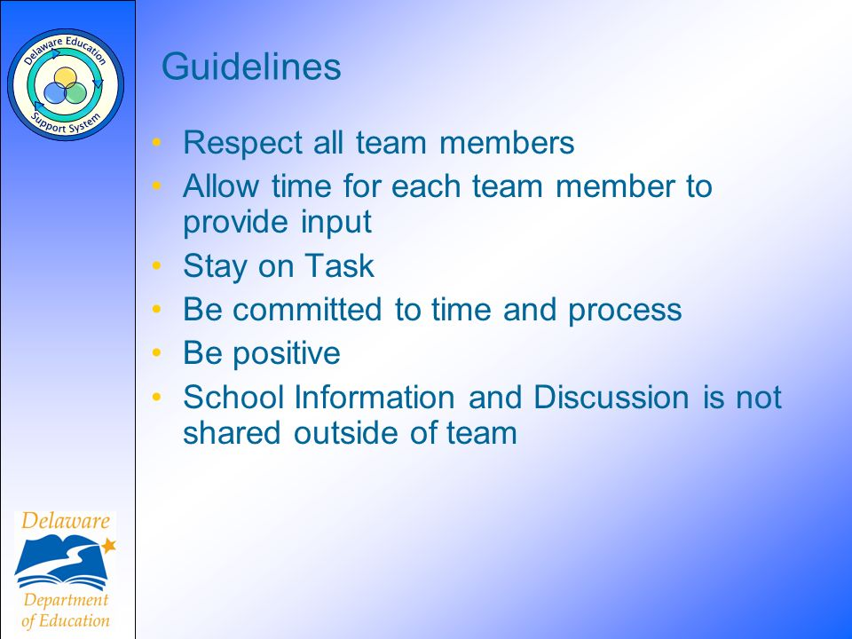 Guidelines Respect all team members Allow time for each team member to provide input Stay on Task Be committed to time and process Be positive School