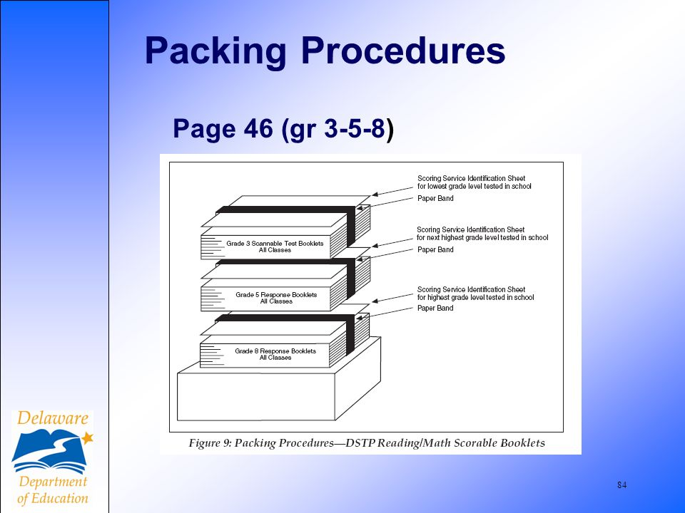 84 Packing Procedures Page 46 (gr 3-5-8)