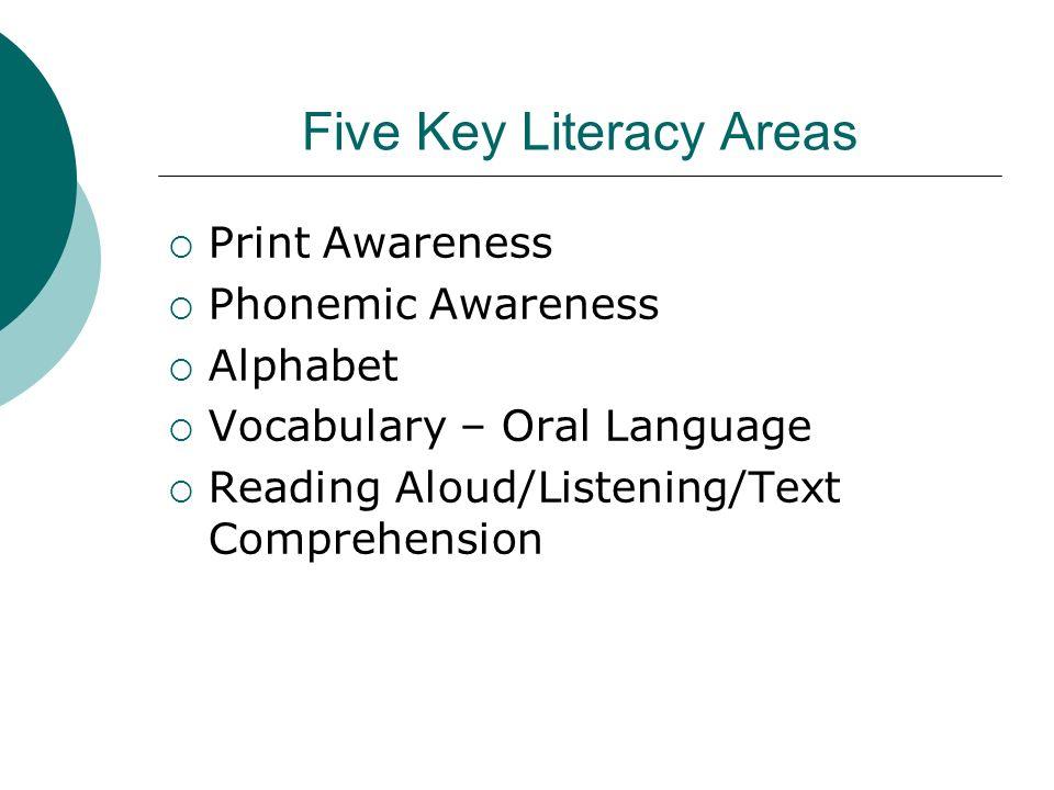 Five Key Literacy Areas Print Awareness Phonemic Awareness Alphabet Vocabulary – Oral Language Reading Aloud/Listening/Text Comprehension