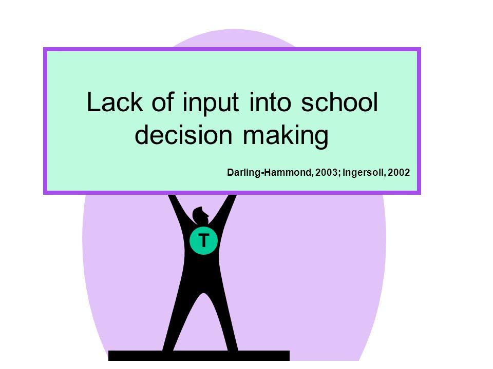 T Lack of input into school decision making Darling-Hammond, 2003; Ingersoll, 2002