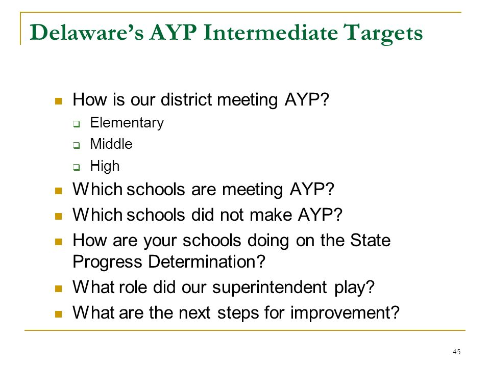 45 Delawares AYP Intermediate Targets How is our district meeting AYP? Elementary Middle High Which schools are meeting AYP? Which schools did not mak
