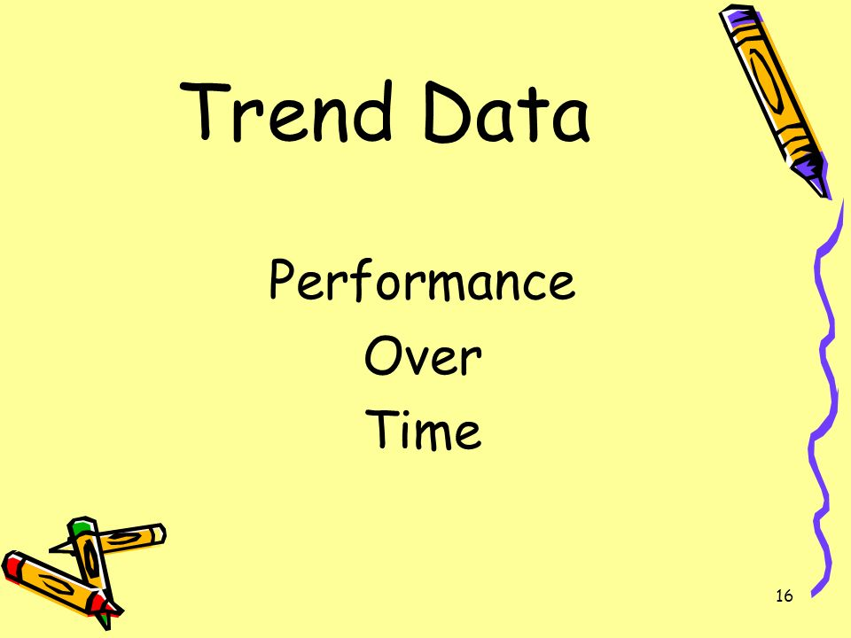 16 Trend Data Performance Over Time