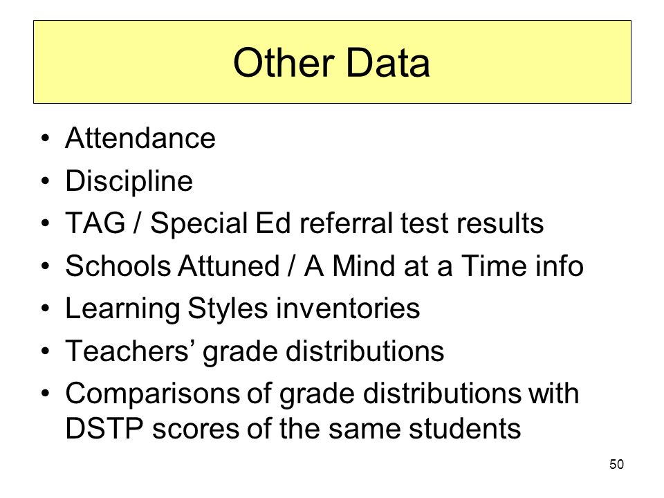 50 Other Data Attendance Discipline TAG / Special Ed referral test results Schools Attuned / A Mind at a Time info Learning Styles inventories Teacher