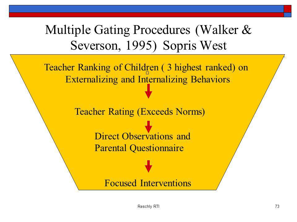 Reschly RTI73 Multiple Gating Procedures (Walker & Severson, 1995) Sopris West Teacher Ranking of Children ( 3 highest ranked) on Externalizing and Internalizing Behaviors Teacher Rating (Exceeds Norms) Direct Observations and Parental Questionnaire Focused Interventions