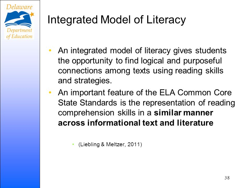 Integrated Model of Literacy An integrated model of literacy gives students the opportunity to find logical and purposeful connections among texts usi
