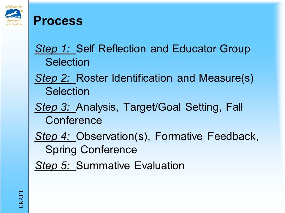 Component Five Process