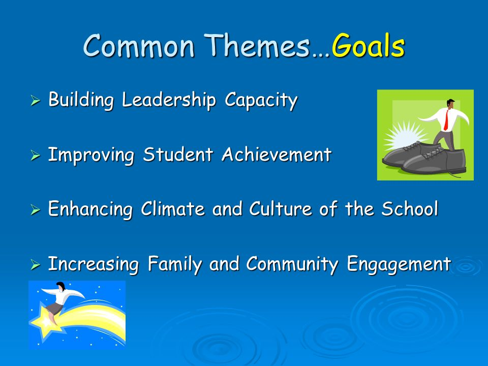 Common Themes…Goals Building Leadership Capacity Building Leadership Capacity Improving Student Achievement Improving Student Achievement Enhancing Cl
