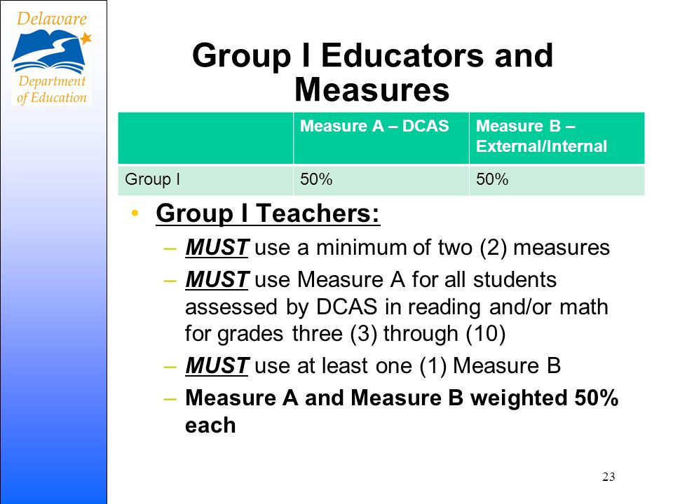 Group I Educators and Measures Group I Teachers: –MUST use a minimum of two (2) measures –MUST use Measure A for all students assessed by DCAS in read