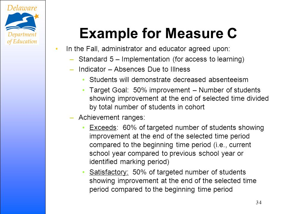 Example for Measure C In the Fall, administrator and educator agreed upon: –Standard 5 – Implementation (for access to learning) –Indicator – Absences