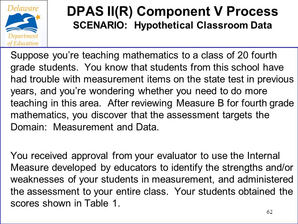 DPAS II(R) Component V Process SCENARIO: Hypothetical Classroom Data Suppose youre teaching mathematics to a class of 20 fourth grade students. You kn