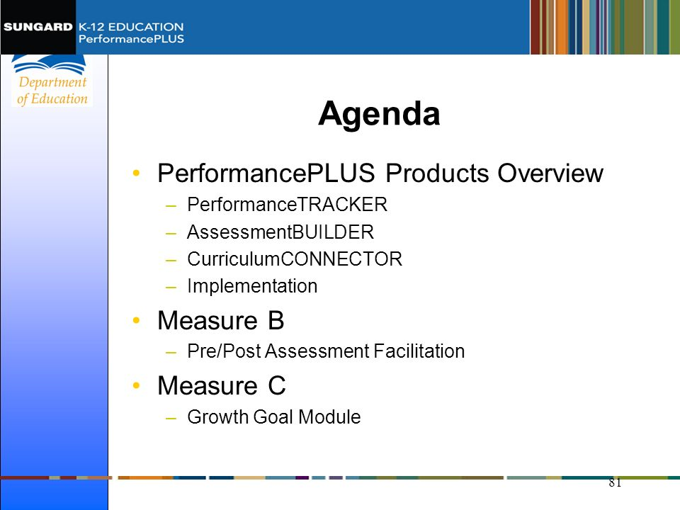 Agenda PerformancePLUS Products Overview –PerformanceTRACKER –AssessmentBUILDER –CurriculumCONNECTOR –Implementation Measure B –Pre/Post Assessment Fa