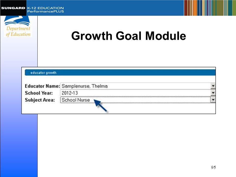 Growth Goal Module 95
