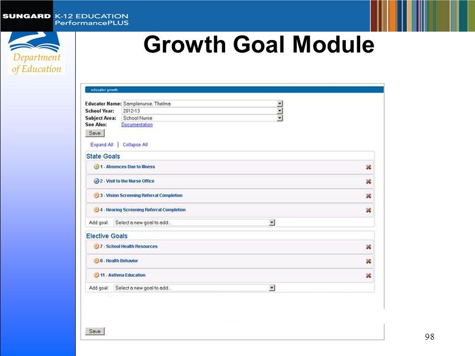 Growth Goal Module 98